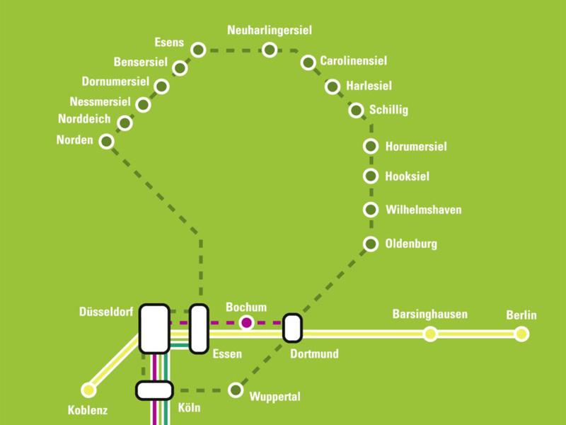 Die Linie 018 verbindet Köln, Düsseldorf und Essen mit den zahlreichen Urlaubsorten an der Nordseeküste und den Fähranlegern zu den ostfriesischen Inseln. (Linienplan: MeinFernbus GmbH)