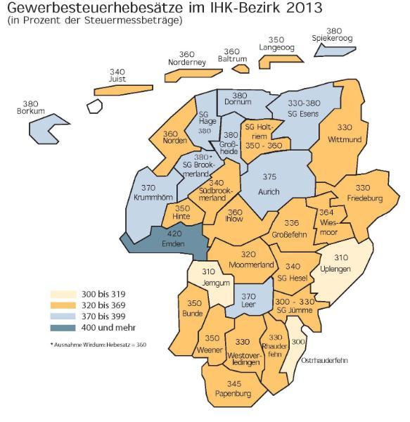 Hebesteuersätze der Kommunen im Nordwesten. (Grafik: IHK Ostfriesland und Papenburg)